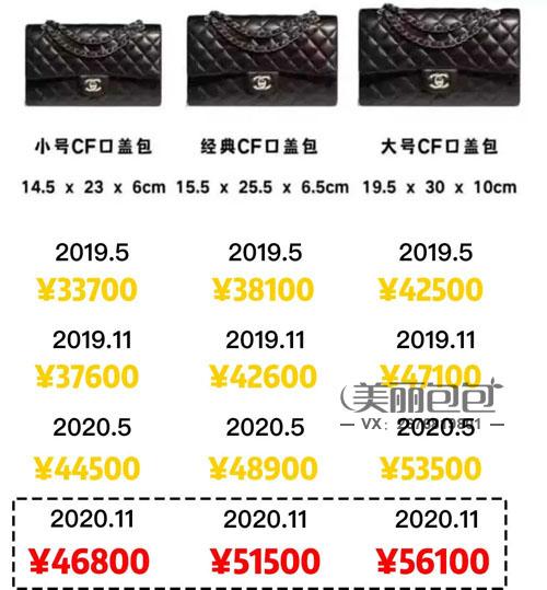 2020秋冬系列新款香奈儿包包合辑 款式图片与价格
