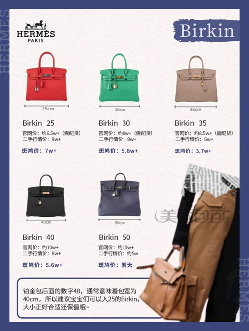 5分钟搞懂10款入门到高端爱马仕包包 和最新尺寸价格
