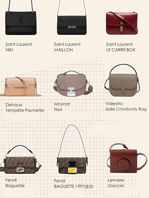 女人们情有独钟的包型 2021各大品牌翻盖包盘点